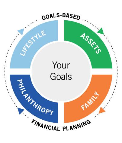 7544-03_HANC_WM_Goals_CircleGraphic_r3