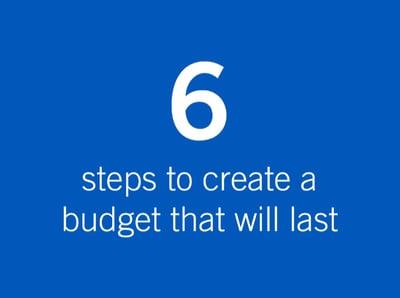 Lasting Budget